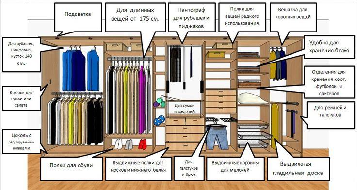 планировка шкафа купе 5